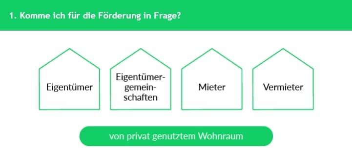 mobilityhouse Gutscheine Step 1