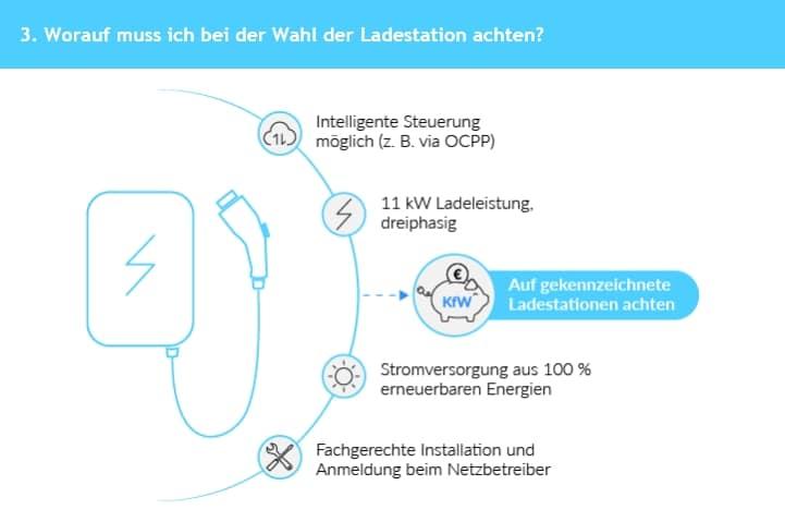 mobilityhouse Gutscheine Step 3